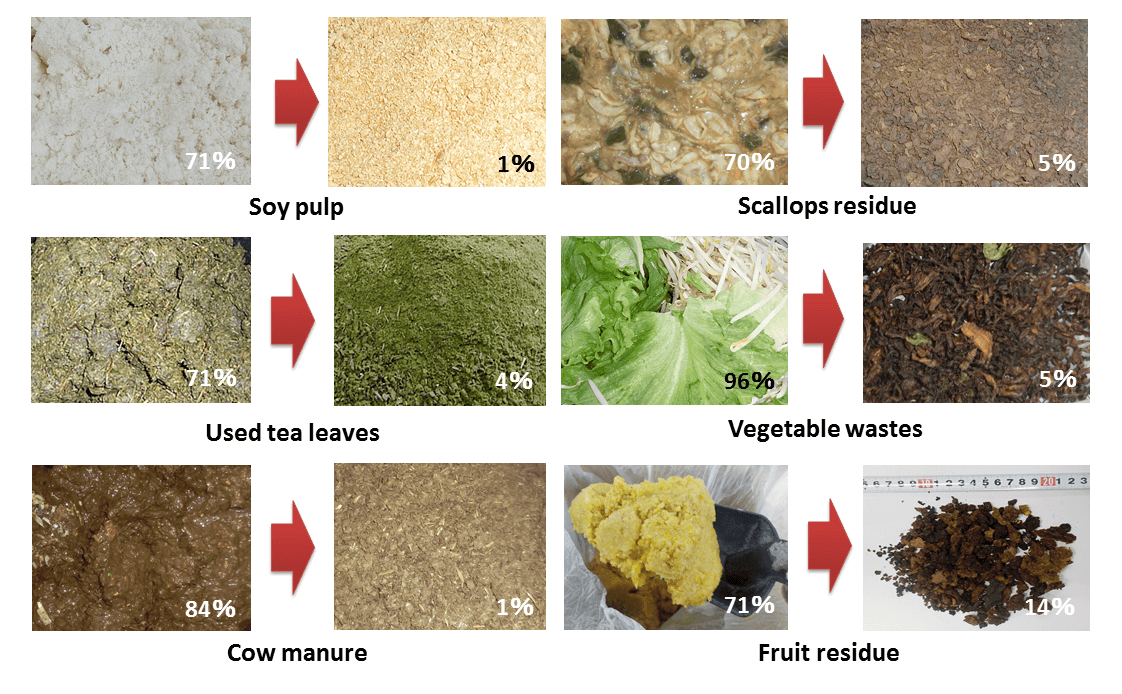 sludge drying for all products